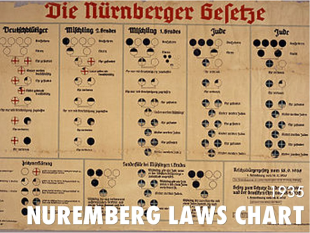 12 Nuremberg